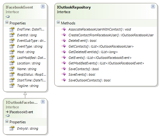 Outlook Event Repository
